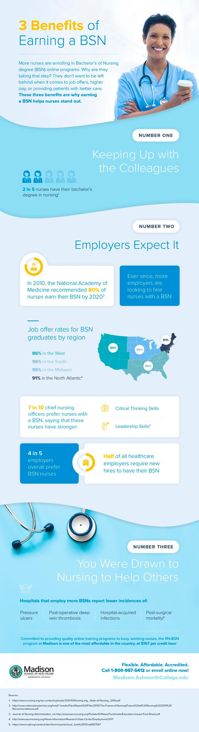 Infographic: 3 Bona Fide Benefits of Earning a BSN