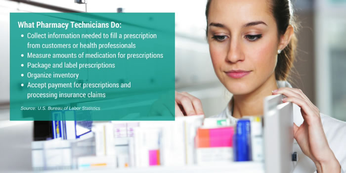 Here's Why We Need More Pharmacy Technicians Video