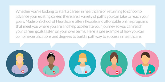 Infographic: Pathways for Accelerating Your Healthcare Career